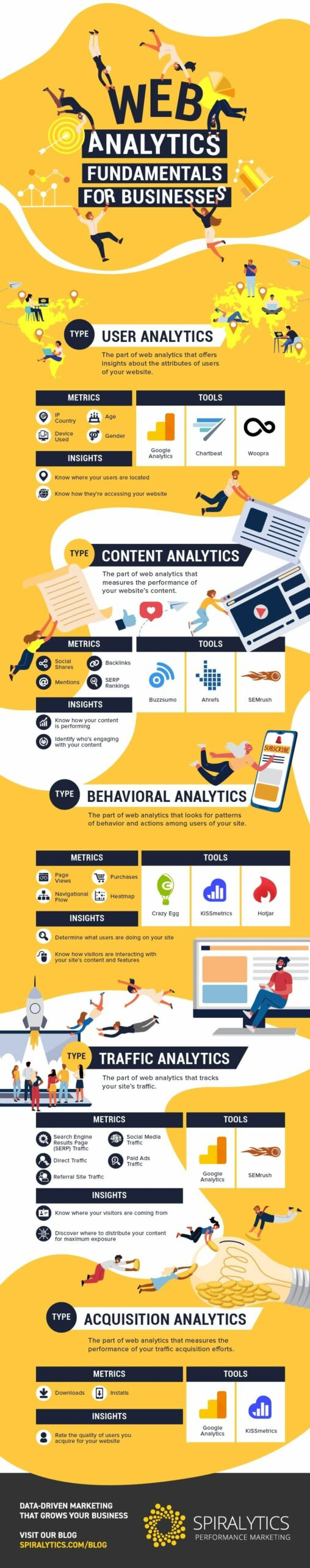 Web analytics for lawyers